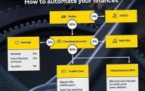 Какой считается хороший кредитный рейтинг?