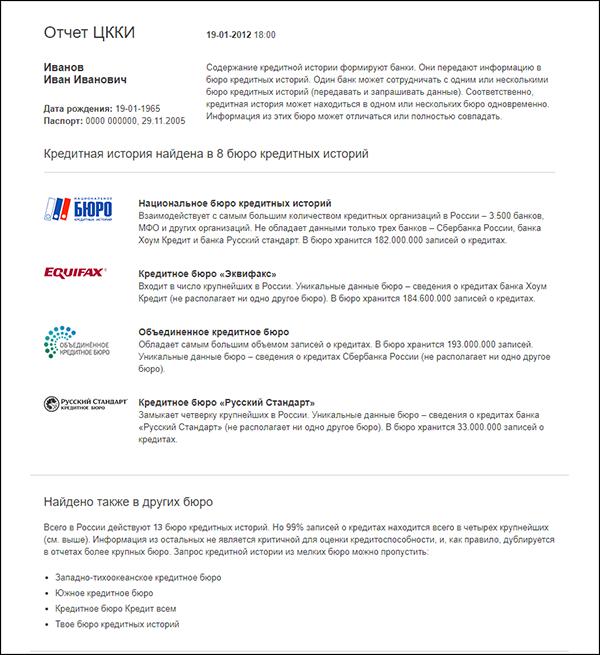 Кредитная история онлайн: как проверить или узнать бесплатно, запрос на получение отчета и информации для физического лица